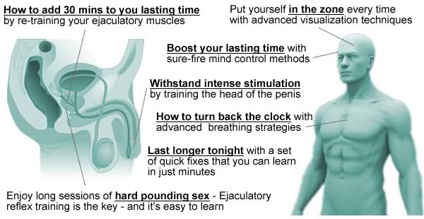 Ways to stop quick ejaculation